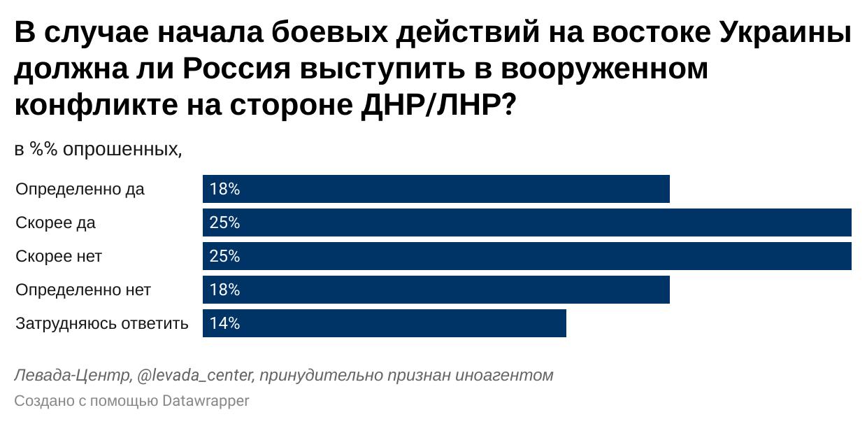 https://www.levada.ru/cp/wp-content/uploads/2021/04/8lVv8-.png